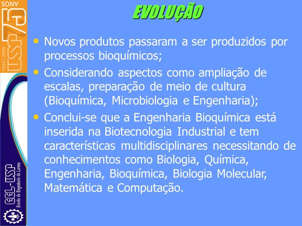 EVOLUÇÃO Novos produtos passaram a ser produzidos por processos bioquímicos; Considerando aspectos como ampliação de escalas, preparação de meio de cu