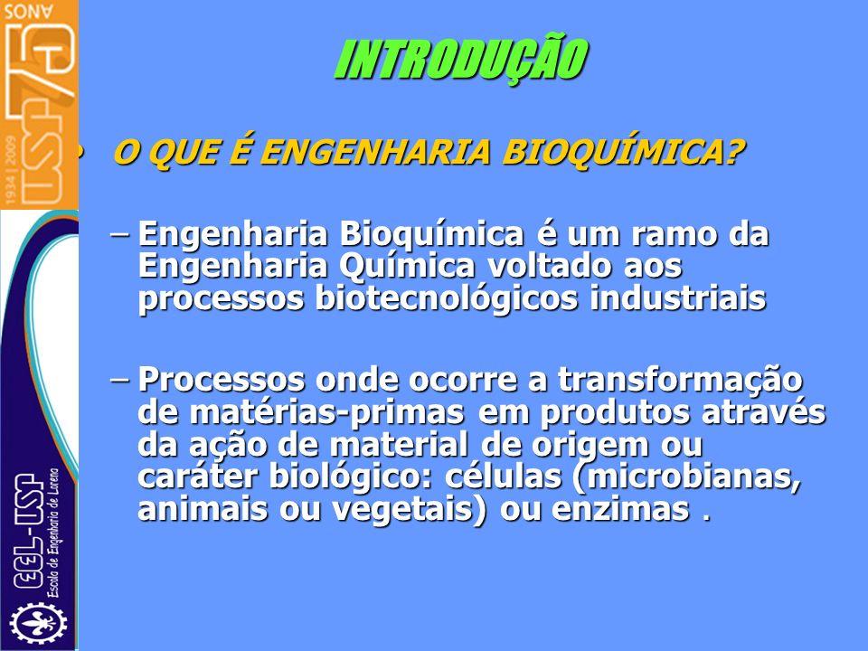 INTRODUÇÃO O QUE É ENGENHARIA BIOQUÍMICA? O QUE É ENGENHARIA BIOQUÍMICA? –Engenharia Bioquímica é um ramo da Engenharia Química voltado aos processos