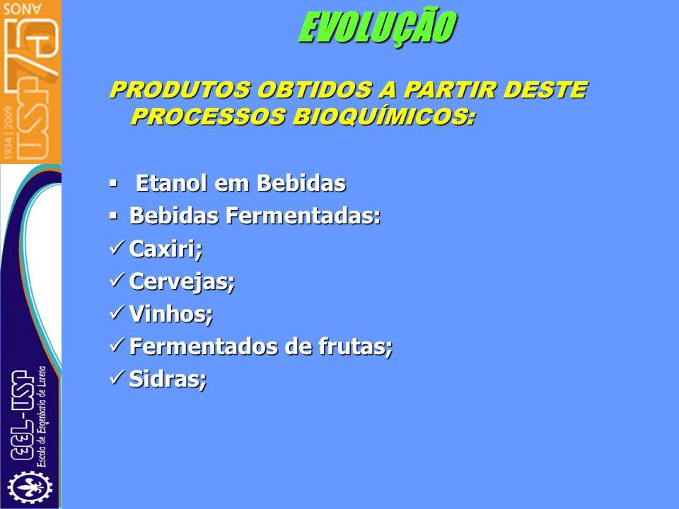 EVOLUÇÃO PRODUTOS OBTIDOS A PARTIR DESTE PROCESSOS BIOQUÍMICOS: Etanol em Bebidas Etanol em Bebidas Bebidas Fermentadas: Bebidas Fermentadas: Caxiri;
