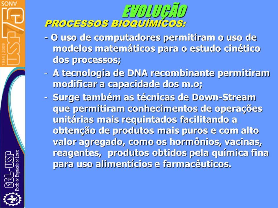 EVOLUÇÃO PROCESSOS BIOQUÍMICOS: - O uso de computadores permitiram o uso de modelos matemáticos para o estudo cinético dos processos; -A tecnologia de