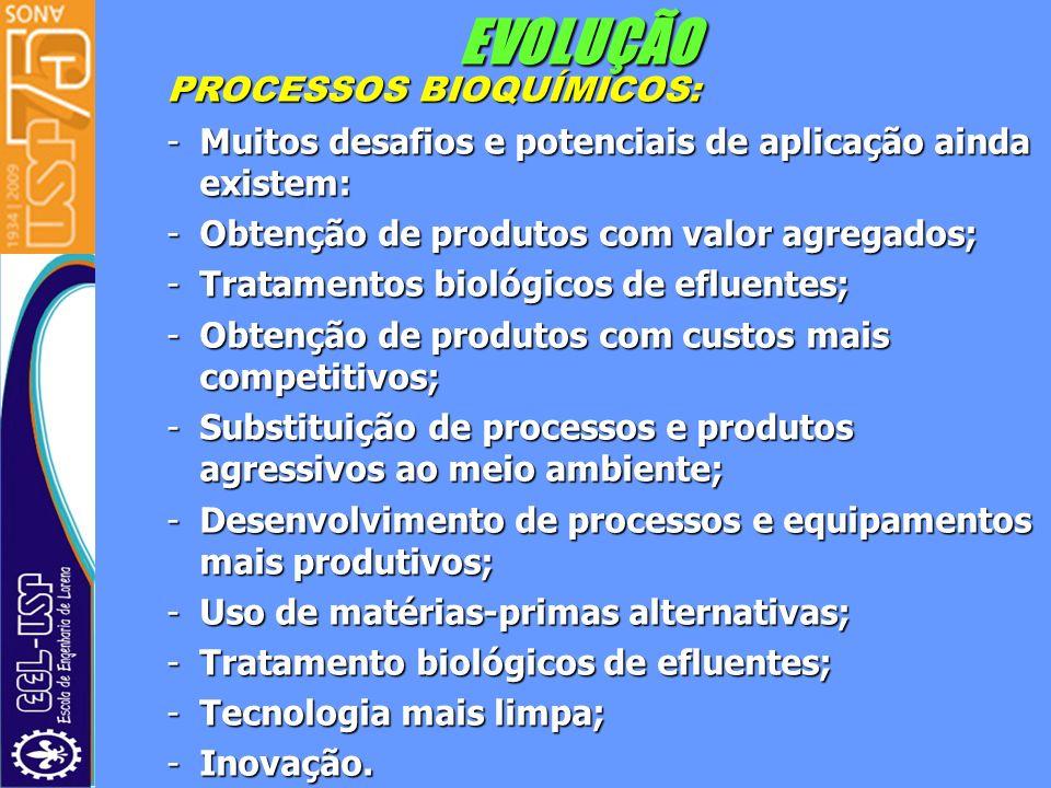 EVOLUÇÃO PROCESSOS BIOQUÍMICOS: -Muitos desafios e potenciais de aplicação ainda existem: -Obtenção de produtos com valor agregados; -Tratamentos biol