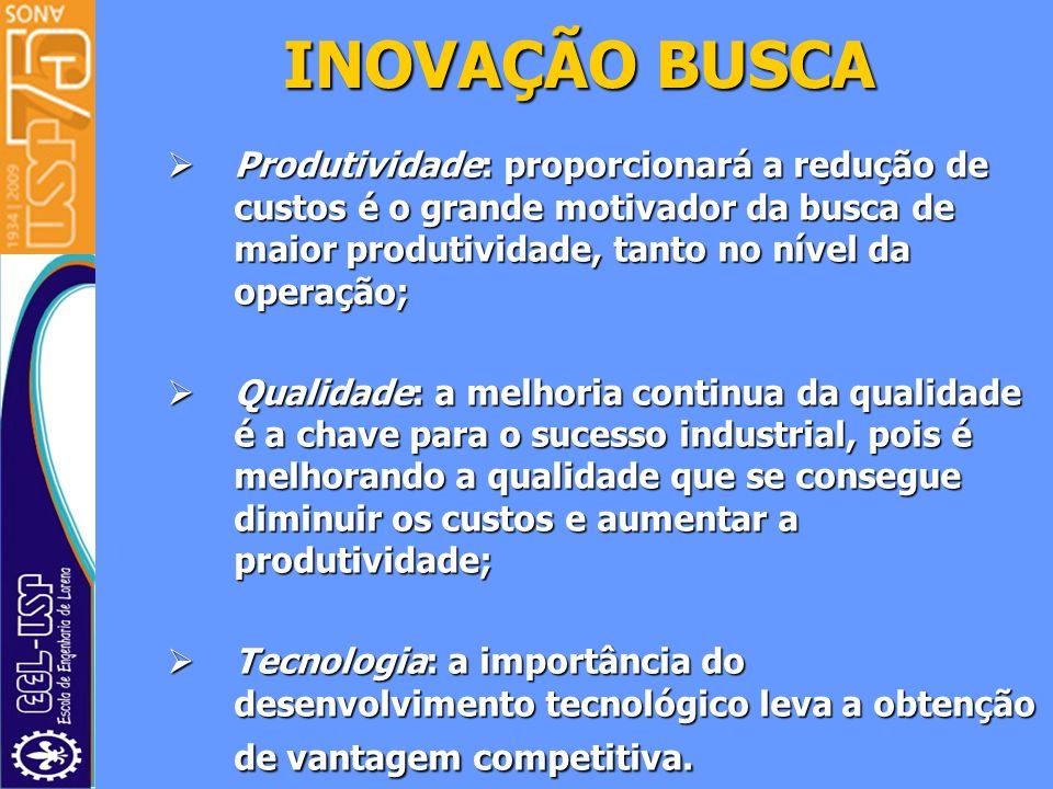Produtividade: proporcionará a redução de custos é o grande motivador da busca de maior produtividade, tanto no nível da operação; Produtividade: prop