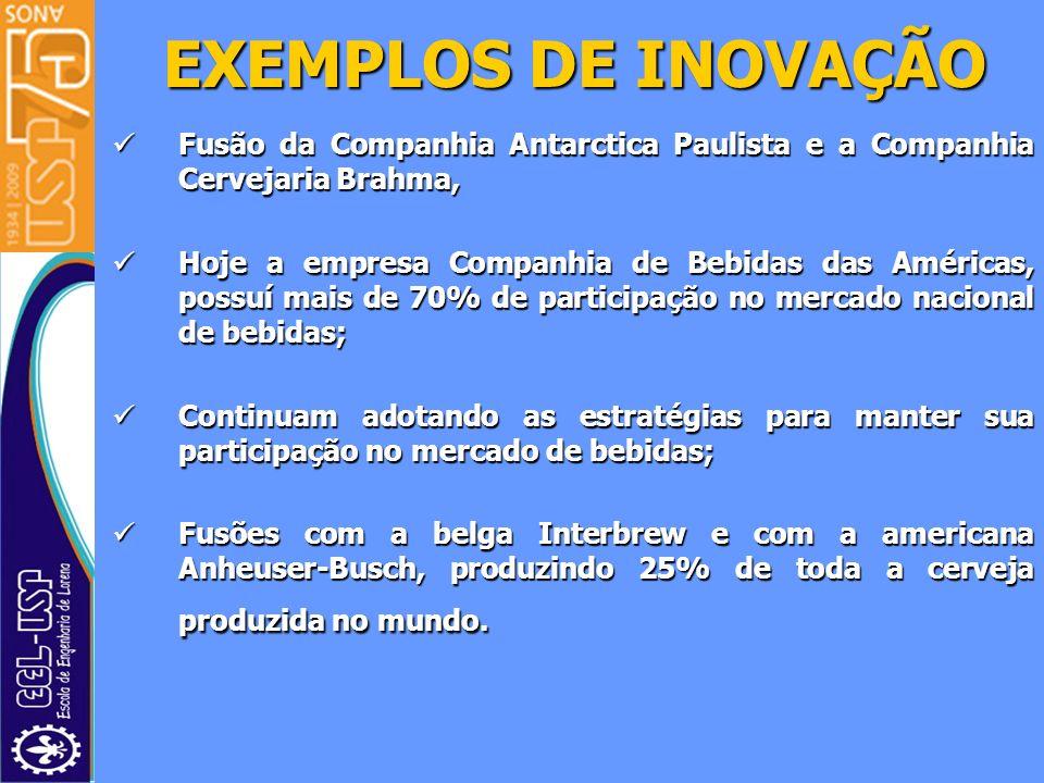 Fusão da Companhia Antarctica Paulista e a Companhia Cervejaria Brahma, Fusão da Companhia Antarctica Paulista e a Companhia Cervejaria Brahma, Hoje a