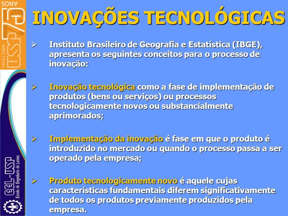 Instituto Brasileiro de Geografia e Estatística (IBGE), apresenta os seguintes conceitos para o processo de inovação: Instituto Brasileiro de Geografi