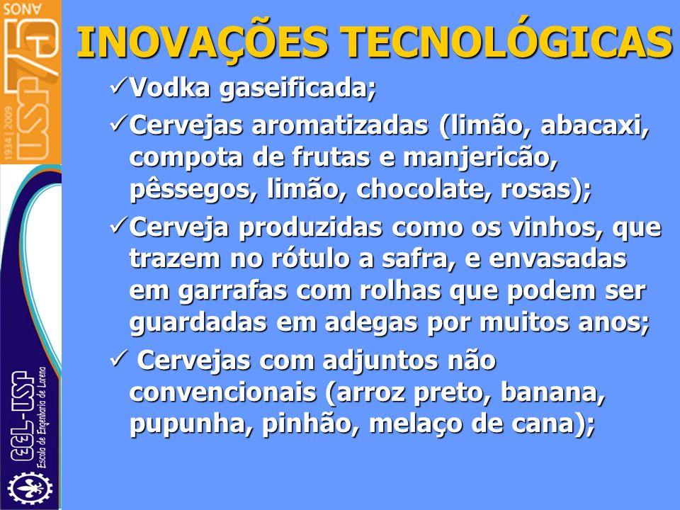 Vodka gaseificada; Vodka gaseificada; Cervejas aromatizadas (limão, abacaxi, compota de frutas e manjericão, pêssegos, limão, chocolate, rosas); Cerve