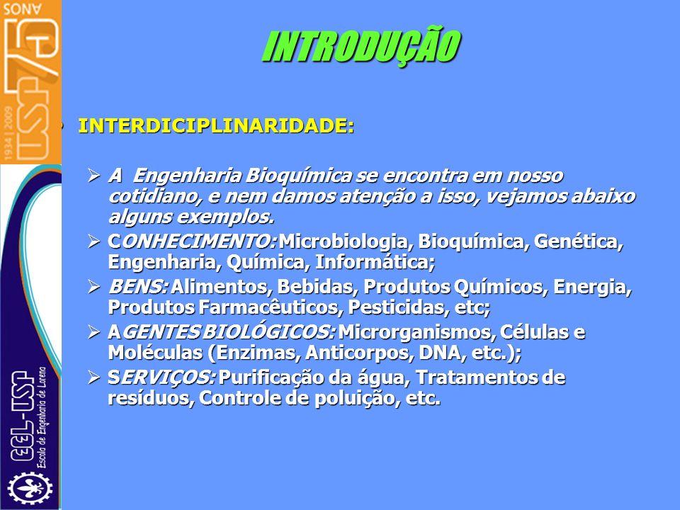 INTRODUÇÃO INTERDICIPLINARIDADE: INTERDICIPLINARIDADE: A Engenharia Bioquímica se encontra em nosso cotidiano, e nem damos atenção a isso, vejamos aba