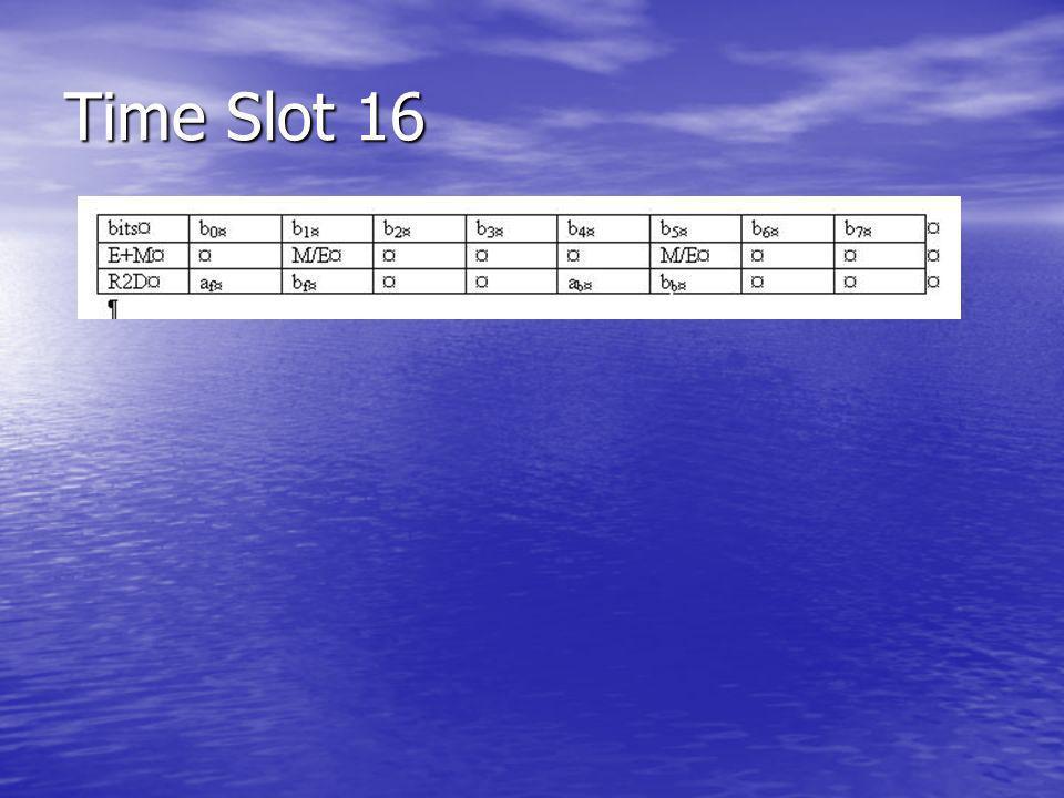 Time Slot 16
