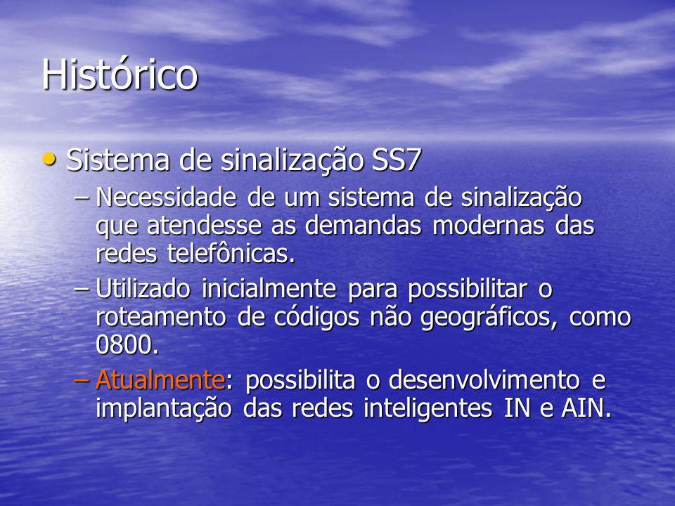 Histórico Sistema de sinalização SS7 Sistema de sinalização SS7 –Necessidade de um sistema de sinalização que atendesse as demandas modernas das redes