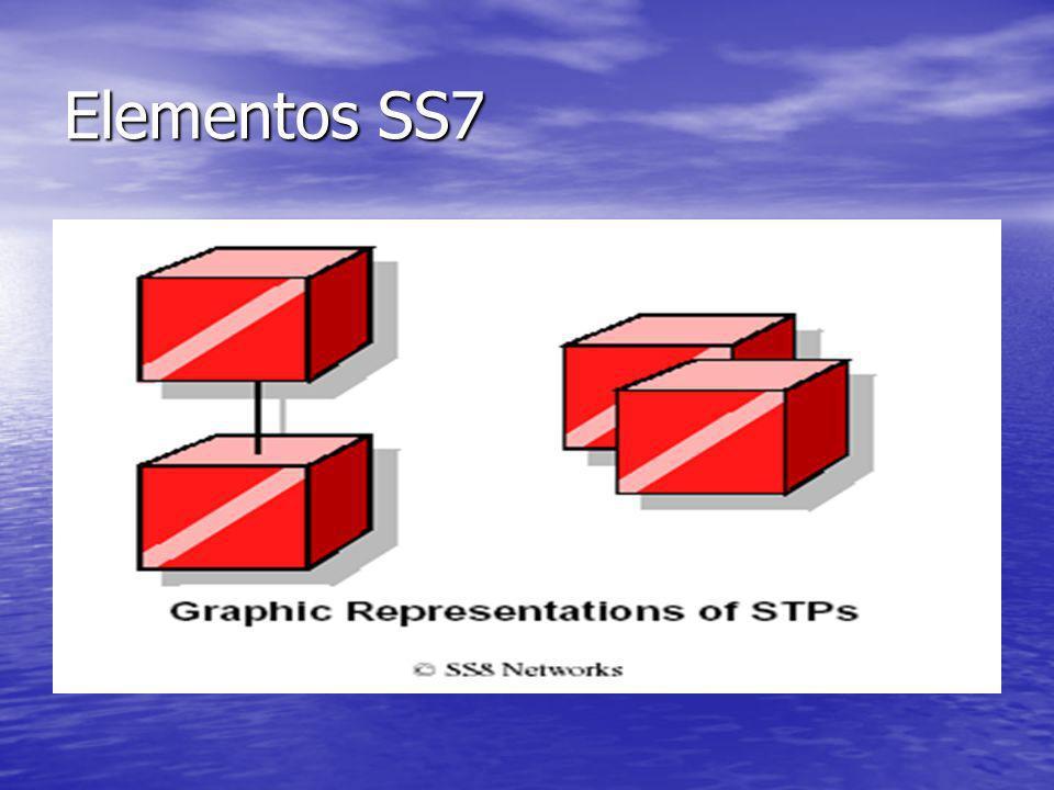 Elementos SS7