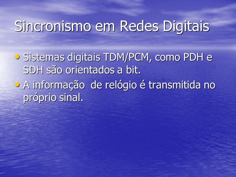 Sincronismo em Redes Digitais Sistemas digitais TDM/PCM, como PDH e SDH são orientados a bit. Sistemas digitais TDM/PCM, como PDH e SDH são orientados