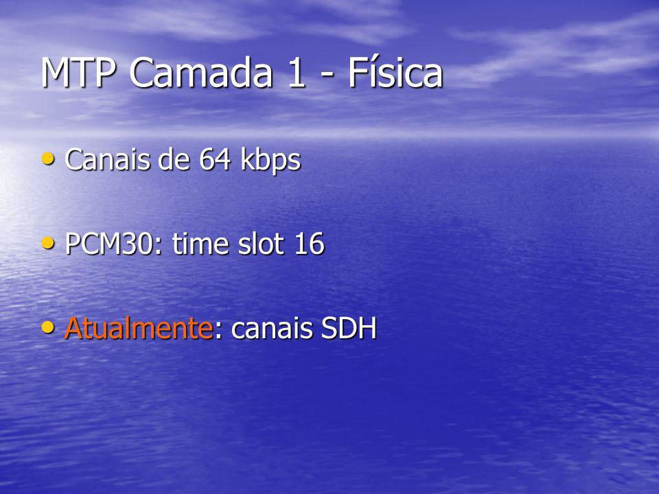 MTP Camada 1 - Física Canais de 64 kbps Canais de 64 kbps PCM30: time slot 16 PCM30: time slot 16 Atualmente: canais SDH Atualmente: canais SDH