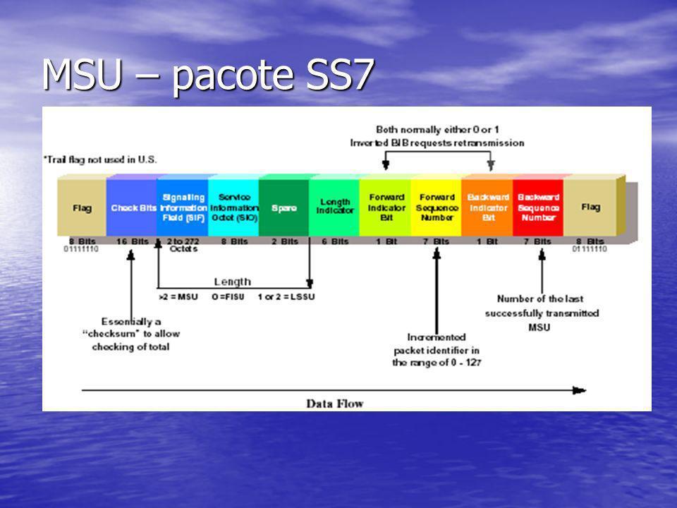 MSU – pacote SS7
