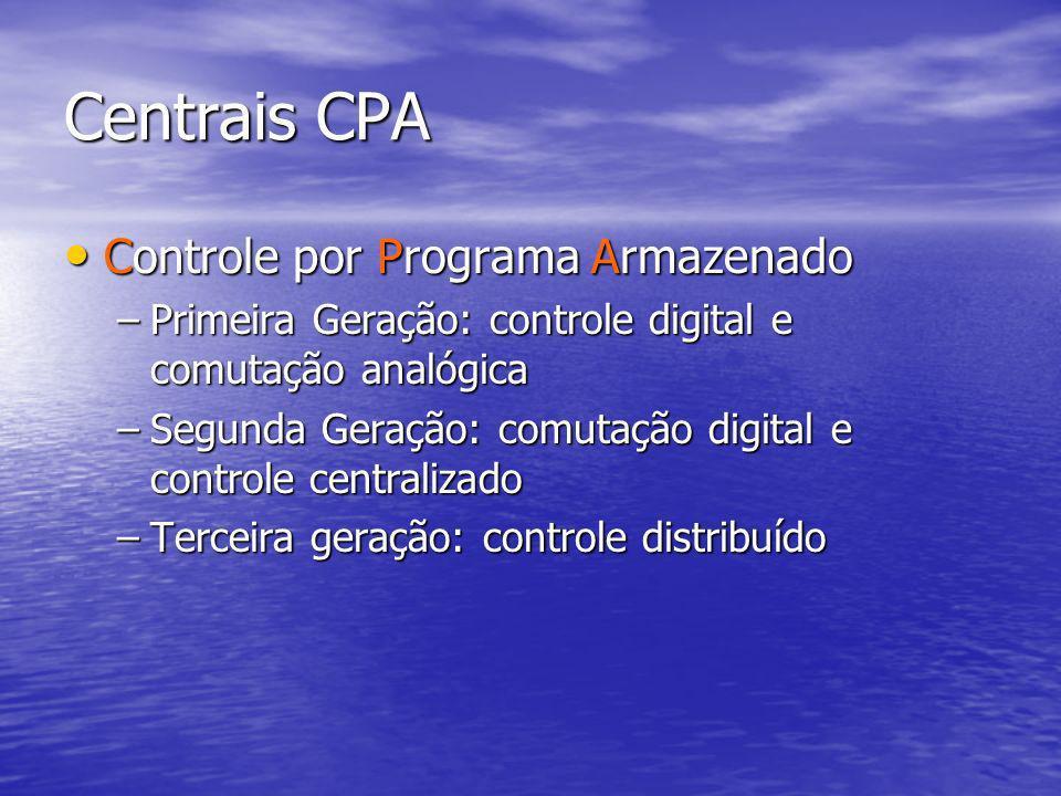 Centrais CPA Controle por Programa Armazenado Controle por Programa Armazenado –Primeira Geração: controle digital e comutação analógica –Segunda Gera