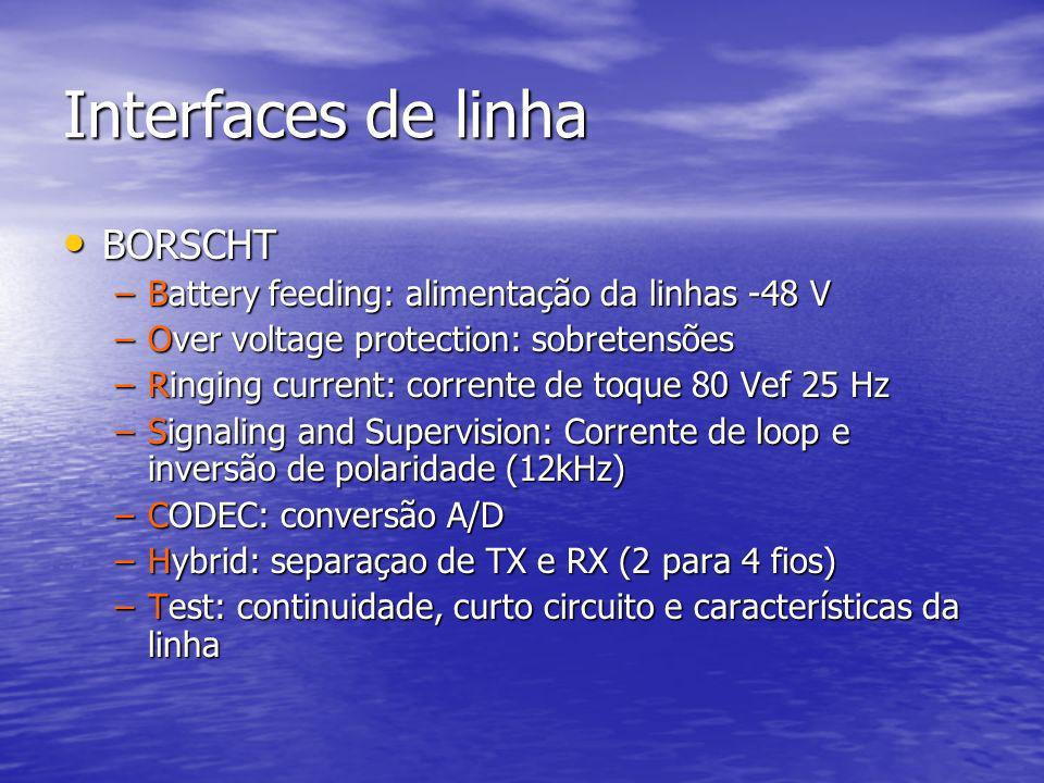 BORSCHT BORSCHT –Battery feeding: alimentação da linhas -48 V –Over voltage protection: sobretensões –Ringing current: corrente de toque 80 Vef 25 Hz