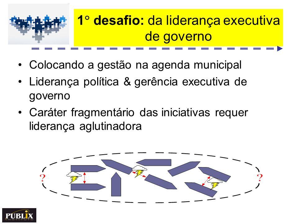 1 desafio: da liderança executiva de governo Colocando a gestão na agenda municipal Liderança política & gerência executiva de governo Caráter fragmen