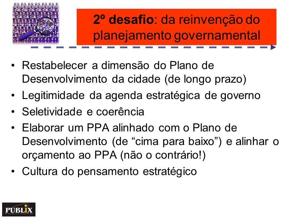 2º desafio: da reinvenção do planejamento governamental Restabelecer a dimensão do Plano de Desenvolvimento da cidade (de longo prazo) Legitimidade da