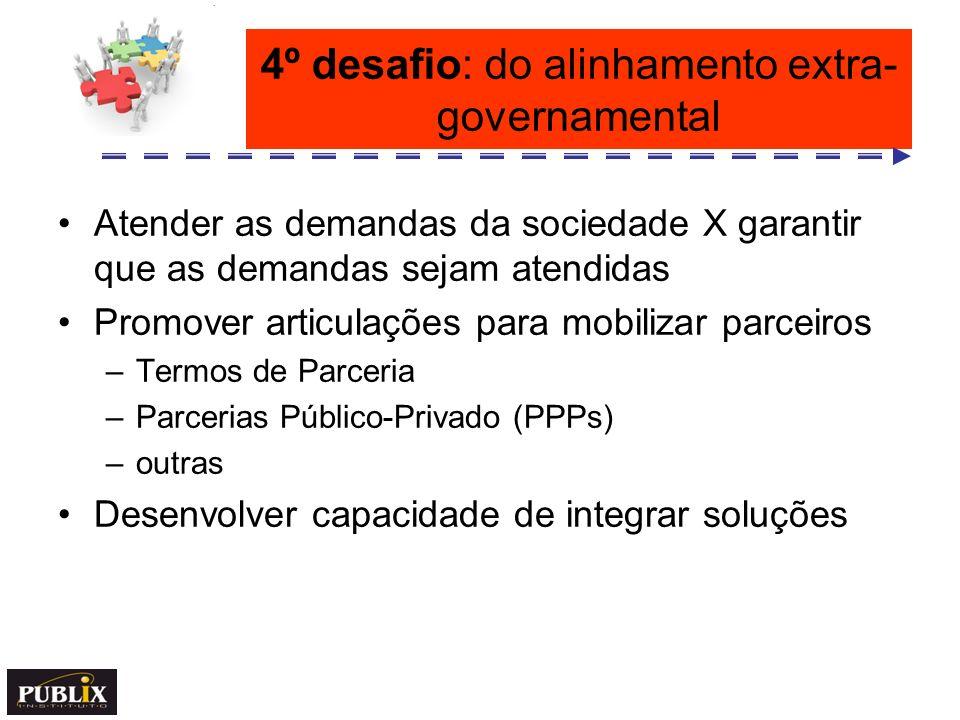 4º desafio: do alinhamento extra- governamental Atender as demandas da sociedade X garantir que as demandas sejam atendidas Promover articulações para