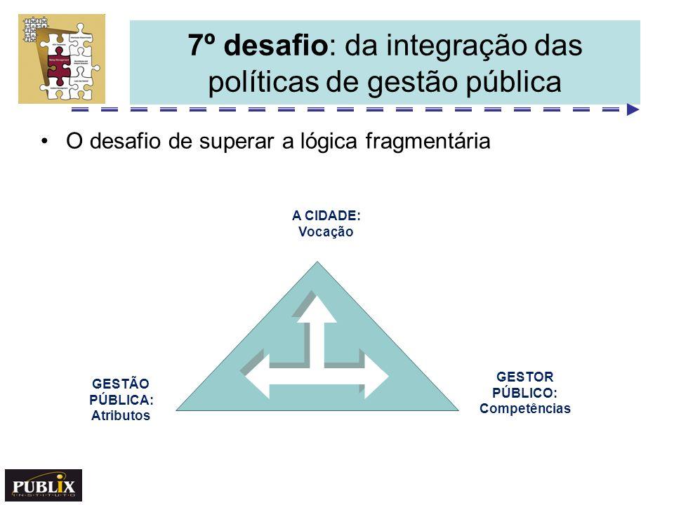 7º desafio: da integração das políticas de gestão pública O desafio de superar a lógica fragmentária A CIDADE: Vocação GESTÃO PÚBLICA: Atributos GESTO