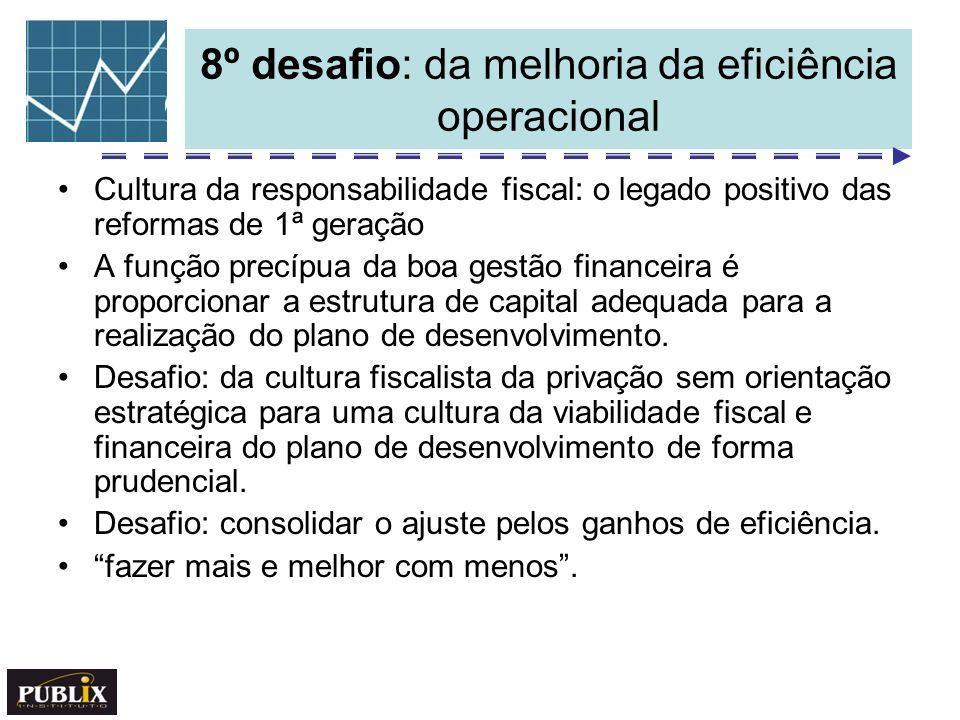 8º desafio: da melhoria da eficiência operacional Cultura da responsabilidade fiscal: o legado positivo das reformas de 1ª geração A função precípua d