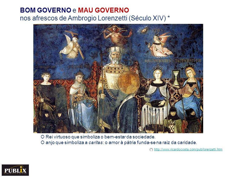 BOM GOVERNO e MAU GOVERNO nos afrescos de Ambrogio Lorenzetti (Século XIV) * O Rei virtuoso que simboliza o bem-estar da sociedade. O anjo que simboli