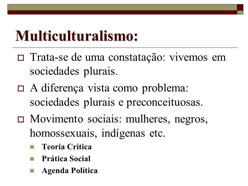 Duas maneiras de entender a diversidade cultural: Multiculturalismo Interculturalidade