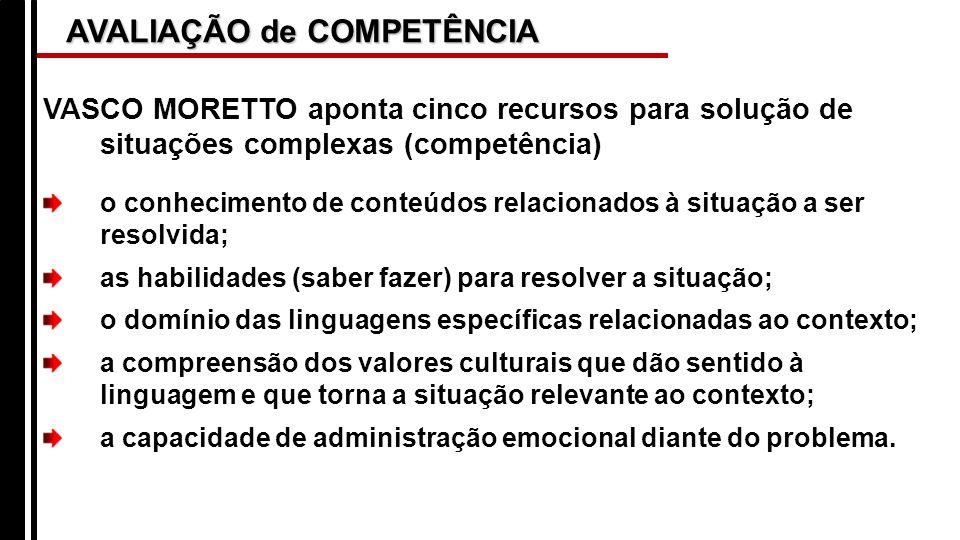 AVALIAÇÃO de COMPETÊNCIA VASCO MORETTO aponta cinco recursos para solução de situações complexas (competência) o conhecimento de conteúdos relacionado