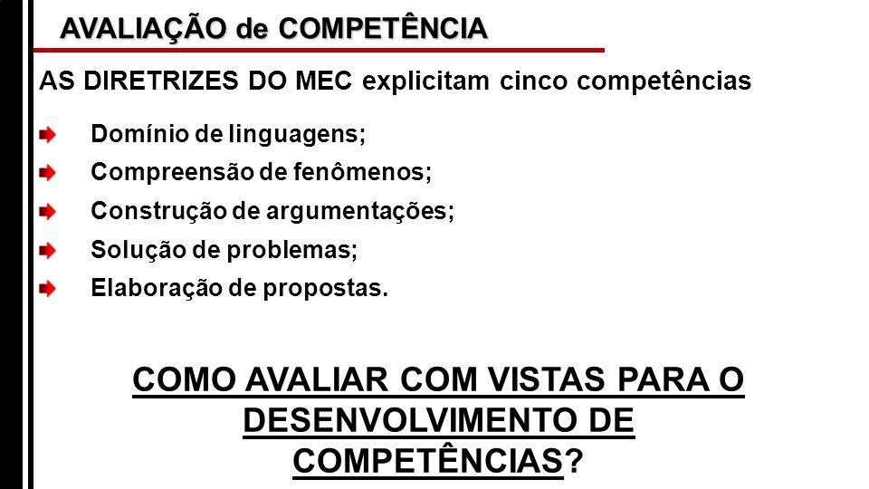 AVALIAÇÃO de COMPETÊNCIA AS DIRETRIZES DO MEC explicitam cinco competências Domínio de linguagens; Compreensão de fenômenos; Construção de argumentaçõ