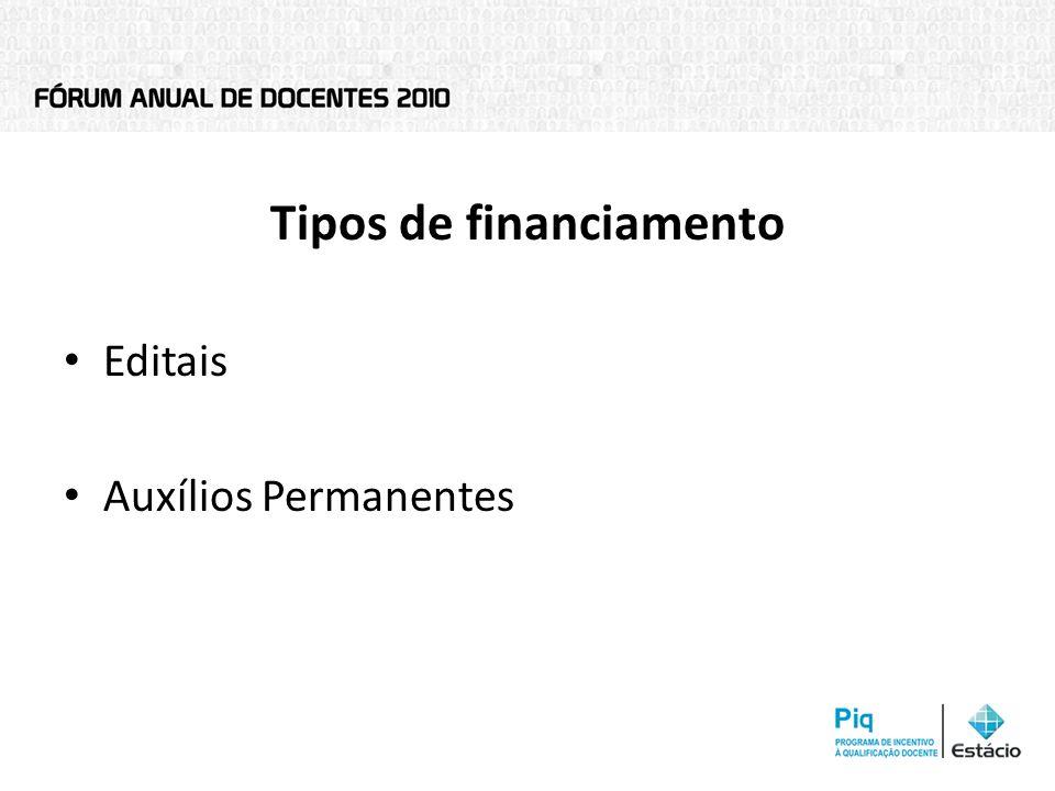 Modalidades de Financiamento Pesquisadores (Ex: Cientista de Nosso Estado) Projetos (Ex: Prioridade RIO/ Apoio a Projetos de Extensão e Pesquisa) Concessão de bolsas para alunos Editoração (Ex: APQ3- FAPERJ) Organização de Eventos (Ex: APQ2-FAPERJ) Participação em Eventos (Ex: APQ5-FAPERJ)