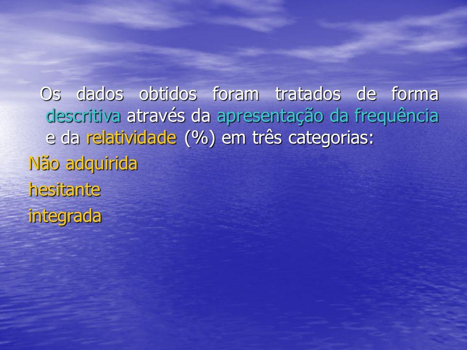 Bateria de avaliação: Perfil de Desenvolvimento Motor – Vitor da Fonseca - 1984