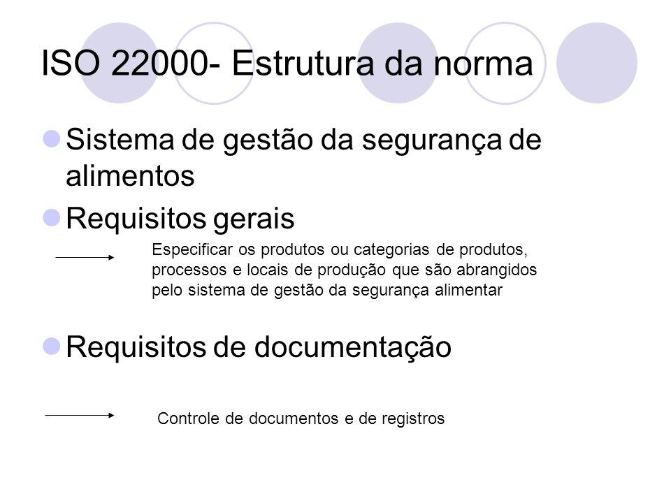 ISO 22000- Estrutura da norma Sistema de gestão da segurança de alimentos Requisitos gerais Requisitos de documentação Controle de documentos e de reg