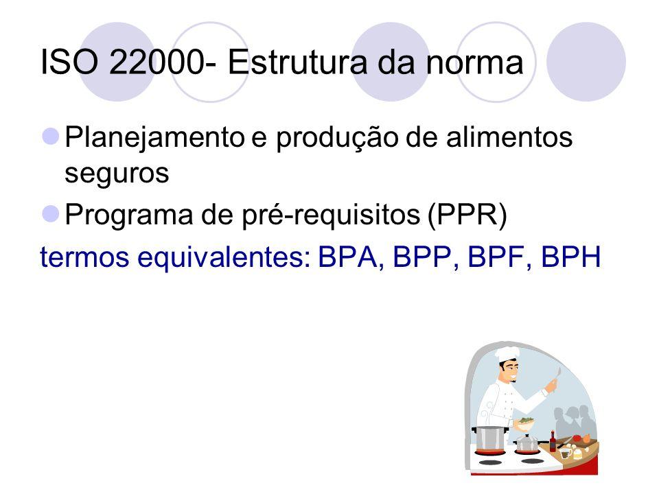 ISO 22000- Estrutura da norma Planejamento e produção de alimentos seguros Programa de pré-requisitos (PPR) termos equivalentes: BPA, BPP, BPF, BPH