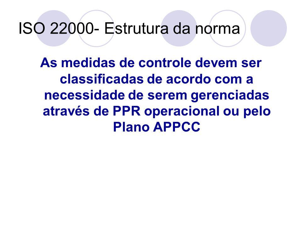 ISO 22000- Estrutura da norma As medidas de controle devem ser classificadas de acordo com a necessidade de serem gerenciadas através de PPR operacion
