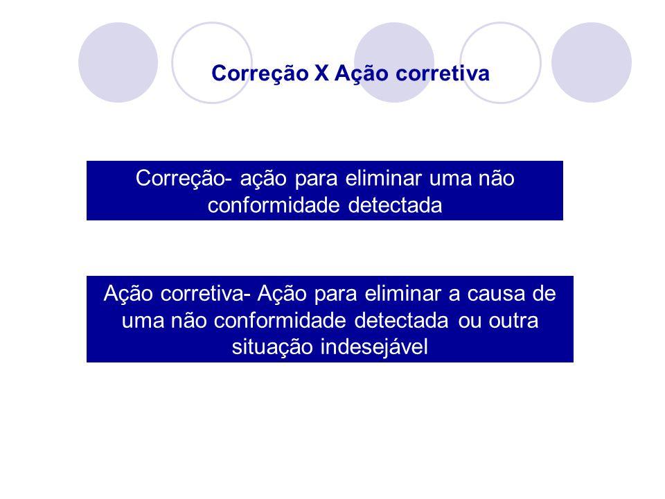 Correção- ação para eliminar uma não conformidade detectada Ação corretiva- Ação para eliminar a causa de uma não conformidade detectada ou outra situ