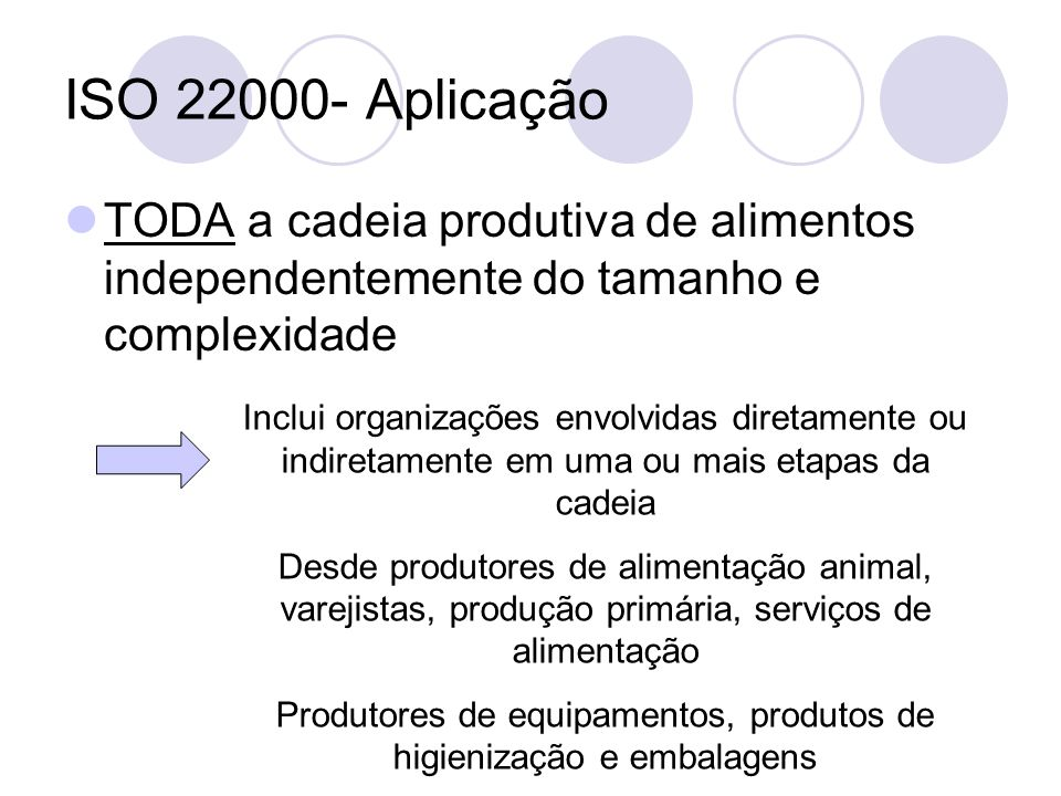 ISO 22000- Aplicação TODA a cadeia produtiva de alimentos independentemente do tamanho e complexidade Inclui organizações envolvidas diretamente ou in