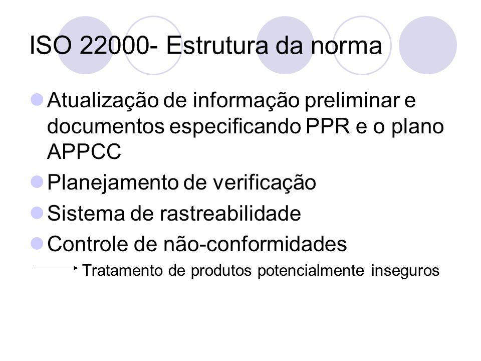 ISO 22000- Estrutura da norma Atualização de informação preliminar e documentos especificando PPR e o plano APPCC Planejamento de verificação Sistema
