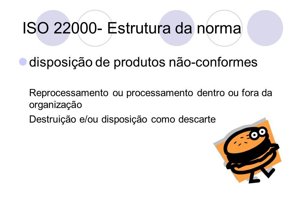 ISO 22000- Estrutura da norma disposição de produtos não-conformes Reprocessamento ou processamento dentro ou fora da organização Destruição e/ou disp