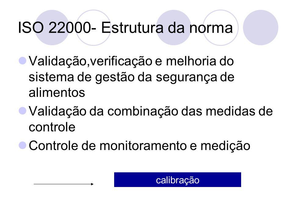 ISO 22000- Estrutura da norma Validação,verificação e melhoria do sistema de gestão da segurança de alimentos Validação da combinação das medidas de c