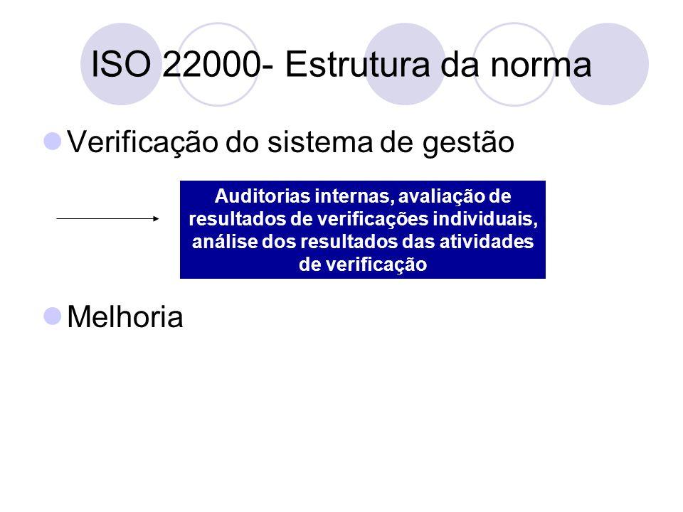 ISO 22000- Estrutura da norma Verificação do sistema de gestão Melhoria Auditorias internas, avaliação de resultados de verificações individuais, anál