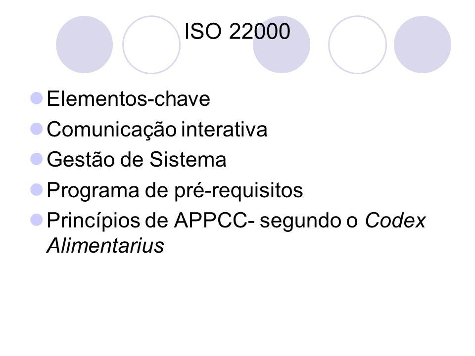 ISO 22000 Elementos-chave Comunicação interativa Gestão de Sistema Programa de pré-requisitos Princípios de APPCC- segundo o Codex Alimentarius