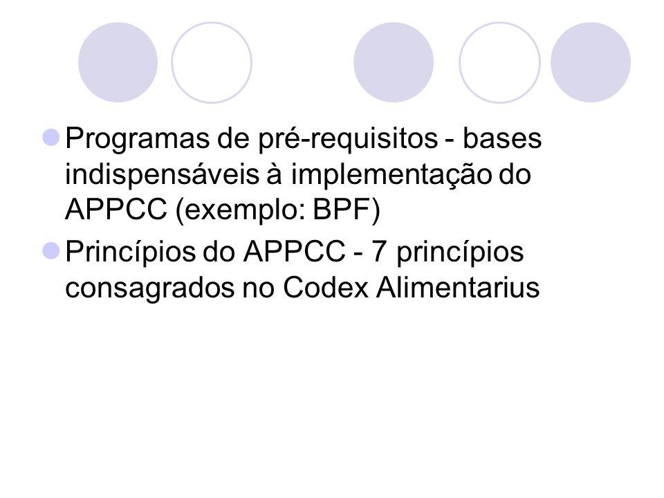 Programas de pré-requisitos - bases indispensáveis à implementação do APPCC (exemplo: BPF) Princípios do APPCC - 7 princípios consagrados no Codex Ali