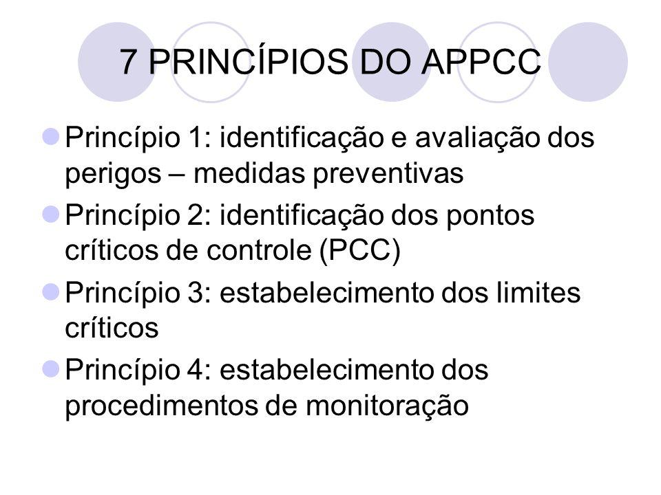 7 PRINCÍPIOS DO APPCC Princípio 1: identificação e avaliação dos perigos – medidas preventivas Princípio 2: identificação dos pontos críticos de contr