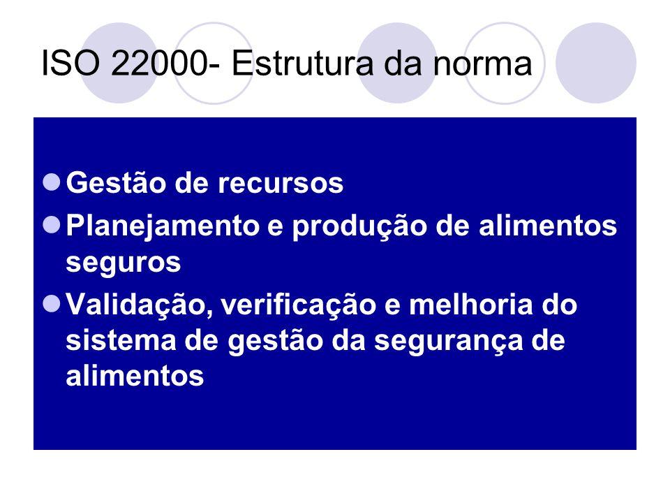 ISO 22000- Estrutura da norma Sistema de gestão da segurança de alimentos Requisitos gerais Requisitos de documentação Controle de documentos e de registros Especificar os produtos ou categorias de produtos, processos e locais de produção que são abrangidos pelo sistema de gestão da segurança alimentar