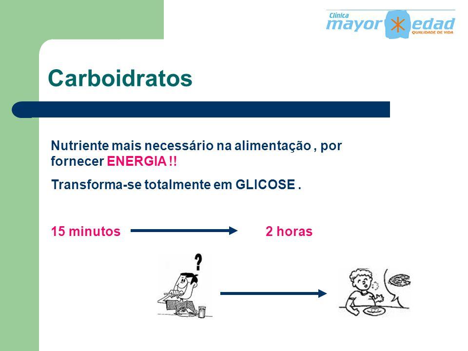 Carboidratos Nutriente mais necessário na alimentação, por fornecer ENERGIA !! Transforma-se totalmente em GLICOSE. 15 minutos 2 horas
