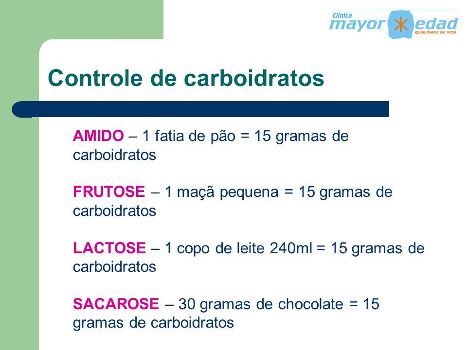 Controle de carboidratos AMIDO – 1 fatia de pão = 15 gramas de carboidratos FRUTOSE – 1 maçã pequena = 15 gramas de carboidratos LACTOSE – 1 copo de l