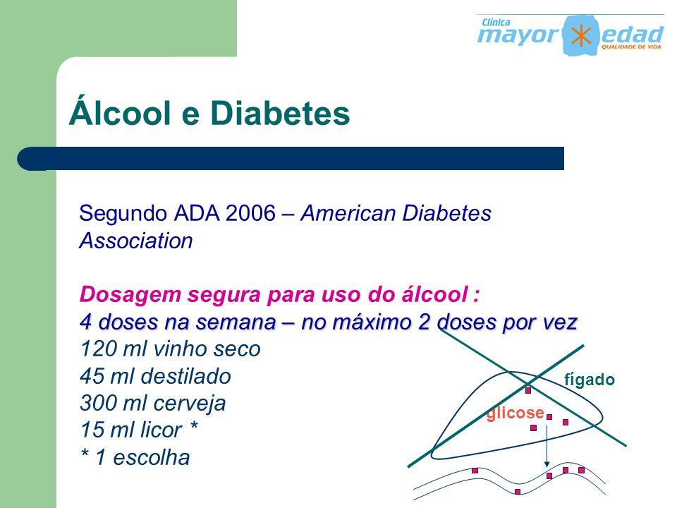 Álcool e Diabetes Segundo ADA 2006 – American Diabetes Association Dosagem segura para uso do álcool : 4 doses na semana – no máximo 2 doses por vez 1