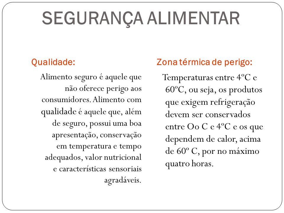 SEGURANÇA ALIMENTAR Qualidade:Zona térmica de perigo: Alimento seguro é aquele que não oferece perigo aos consumidores. Alimento com qualidade é aquel