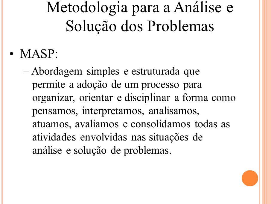 Metodologia para a Análise e Solução dos Problemas MASP: – Abordagem simples e estruturada que permite a adoção de um processo para organizar, orienta