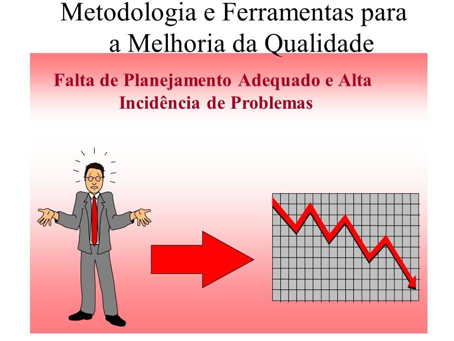 Ferramentas para o Diagnóstico de Problemas Ferramentas Básicas – Coleta de Dados/ Estratificação – Fluxograma – Diagrama de Pareto – Diagrama de Causa e Efeito – Gráfico de Correlação – Histograma – Gráficos de Controle