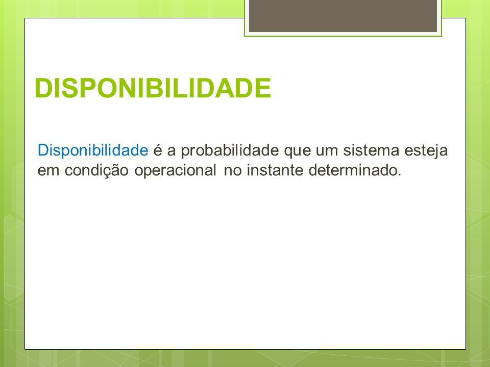 DISPONIBILIDADE Disponibilidade é a probabilidade que um sistema esteja em condição operacional no instante determinado.