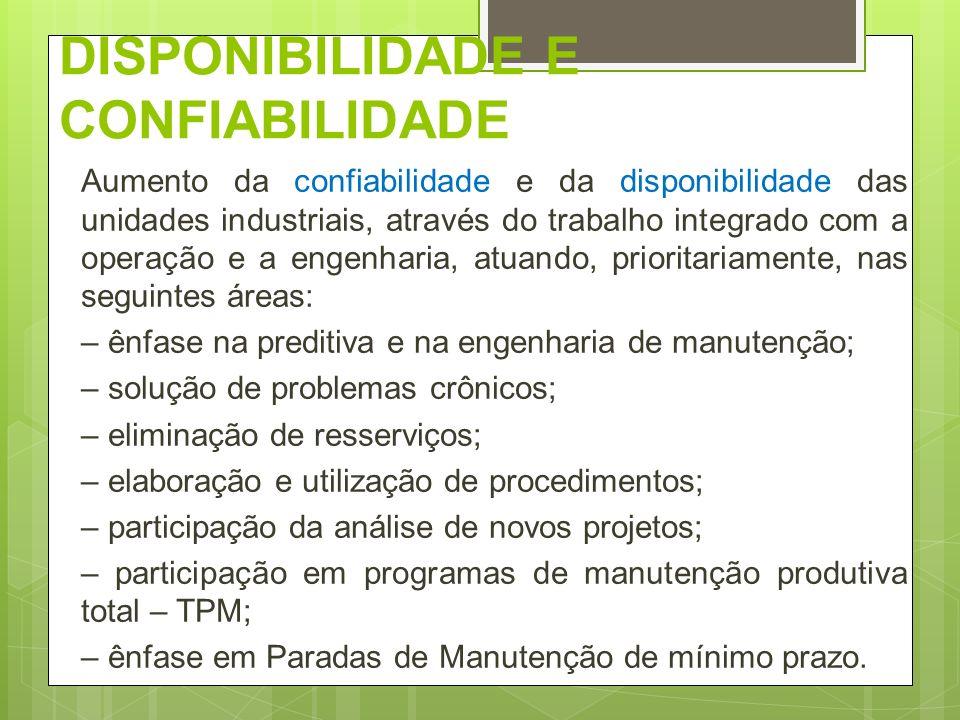 DISPONIBILIDADE E CONFIABILIDADE Aumento da confiabilidade e da disponibilidade das unidades industriais, através do trabalho integrado com a operação